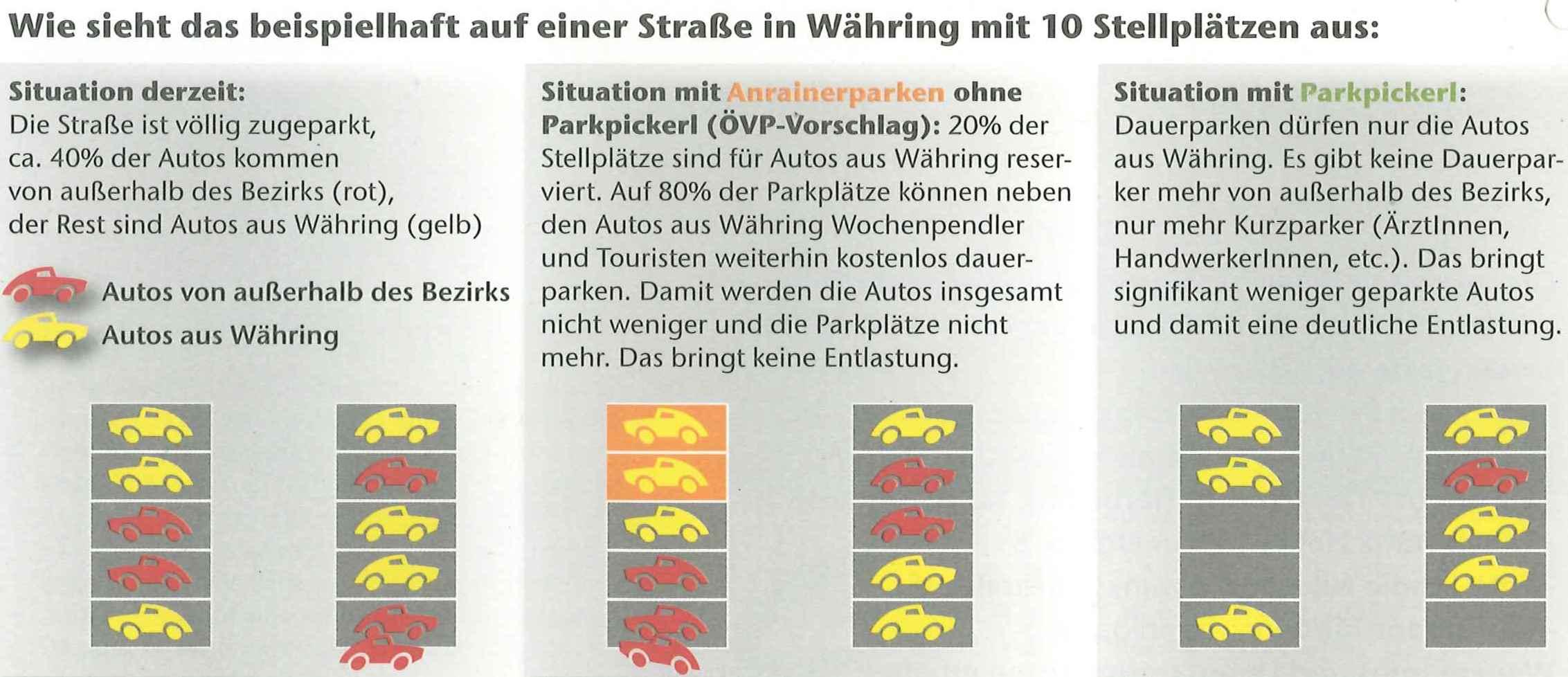 Anrainerparken_Grafik